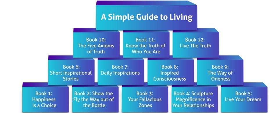 A simple guide to living magazine find out how to for Simple guide to a minimalist life